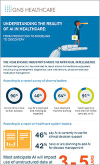 GNS-Infographic-TN-Reality AI in Healthcare