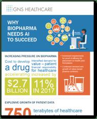 Biopharma AI Infographic