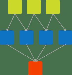 networkforblog