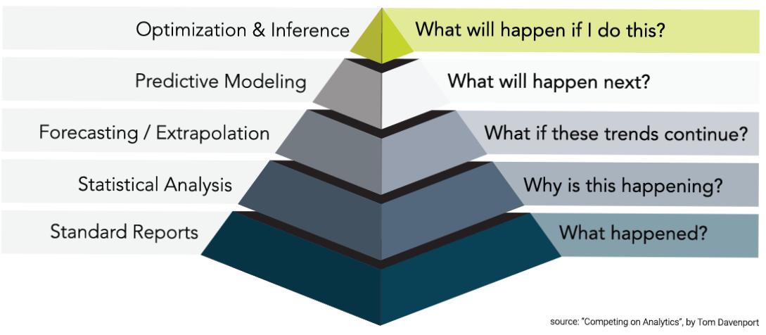 Pyramid_Updated 4.11.18 [3]